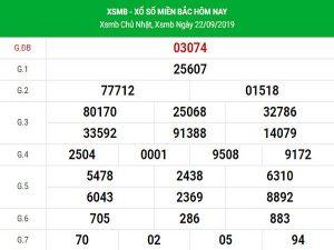 Dự đoán kết quả XSMB ngày 23/9/2019 thứ 2 chính xác nhất