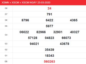 Dự đoán KQXS Cà Mau 30/3/2020 – Thống kê Cà Mau hôm nay