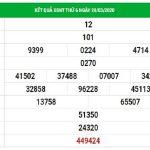 Dự đoán XSNT 27/3/2020, dự đoán xổ số Ninh Thuận hôm nay