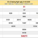 Dự đoán kết quả XSQNG 28/3/2020 – Dự đoán thống kê Quảng Ngãi hôm nay