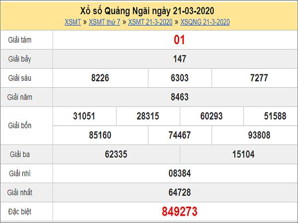 ket-qua-xo-so-quang-ngai-ngay-21-3-2020-min