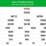 Chốt số lô đề MB – Dự đoán kết quả XSMB ngày 31/03/2020