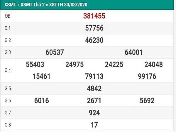 Bảng  KQXSTTH- Dự đoán xổ số thừa thiên huế ngày 27/04/2020