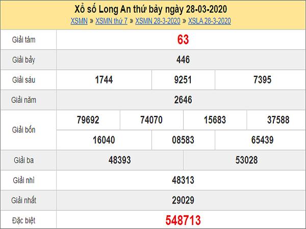 kqxs-long-an-ngay-28-3-2020