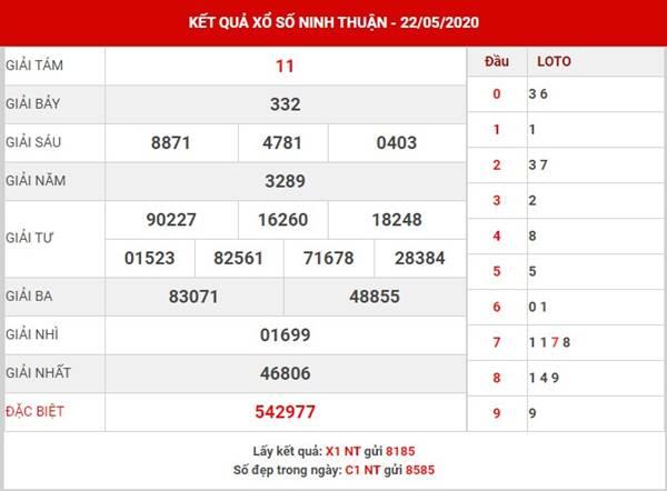 Dự đoán xổ số Ninh Thuận thứ 6 ngày 29-5-2020
