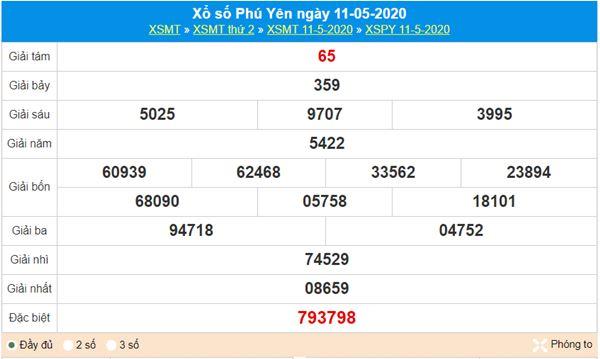 Dự đoán XSPY 18/5/2020 - KQXS Phú Yên thứ 2 hôm nay
