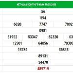 Dự đoán XSQB ngày 28/5/2020, dự đoán xổ số Quảng Bình hôm nay