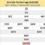 Tổng hợp KQXSCT-Chốt dự đoán xổ số cần thơ ngày 27/05/2020