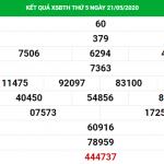Dự đoán kết quả XS Bình Thuận Vip ngày 28/05/2020