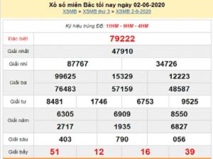 Dự đoán KQXSMB- xổ số miền bắc ngày 03/06 chuẩn xác