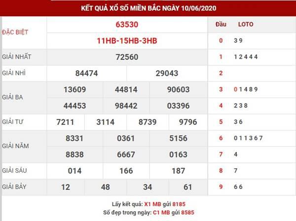Dự đoán kết quả SXMB thứ 5 ngày 11-6-2020