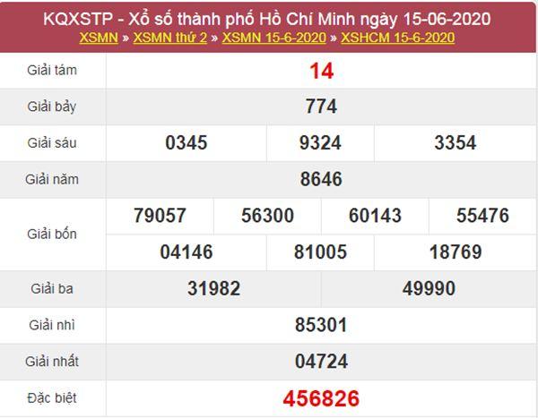 Dự đoán XSHCM 20/6/2020 - KQXS Hồ Chí Minh thứ 7