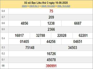 Dự đoán xổ số Bạc Liêu 23-06-2020 chính xác hôm nay