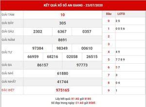 Dự đoán kết quả sổ xố An Giang thứ 5 ngày 30-7-2020