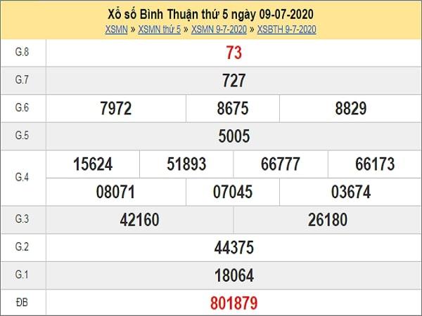 Dự đoán XSBTH 16/7/2020
