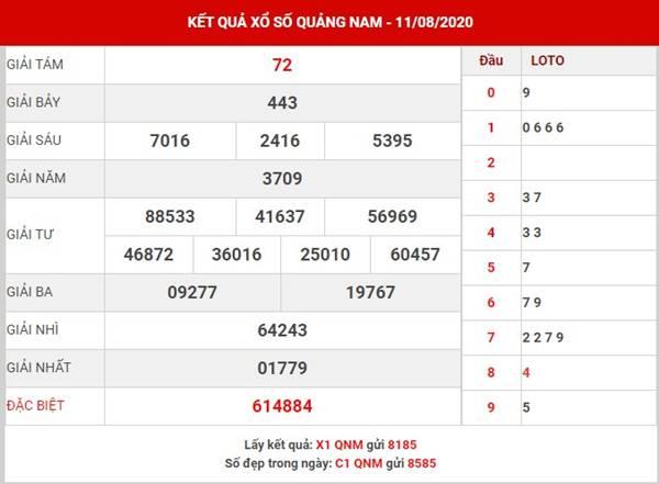 Dự đoán kết quả SX Quảng Nam thứ 3 ngày 18-8-2020