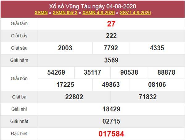 Dự đoán XSVT 11/8/2020 chốt lô VIP Vũng Tàu thứ 3