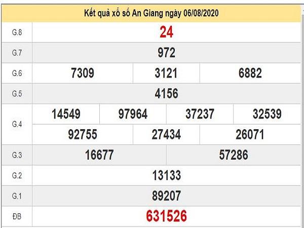 Dự đoán xổ số An Giang 13-08-2020