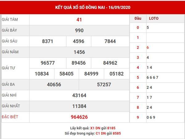 Dự đoán kết quả XSDN thứ 4 ngày 23-9-2020