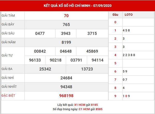 Dự đoán XS Hồ Chí Minh hôm nay thứ 7 ngày 12-9-2020