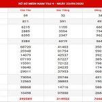 Dự đoán kết quả xổ số miền nam thứ 4 ngày 30-9-2020