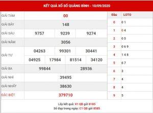 Dự đoán kết quả XS Quảng Bình thứ 5 ngày 17-9-2020
