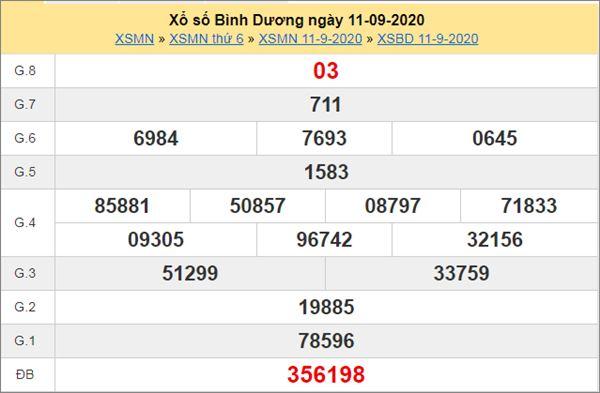 Dự đoán XSBD 18/9/2020 chốt số đẹp Bình Dương thứ 6