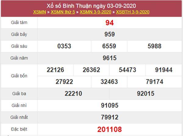 Dự đoán XSBTH 10/9/2020 chốt KQXS Bình Thuận thứ 5