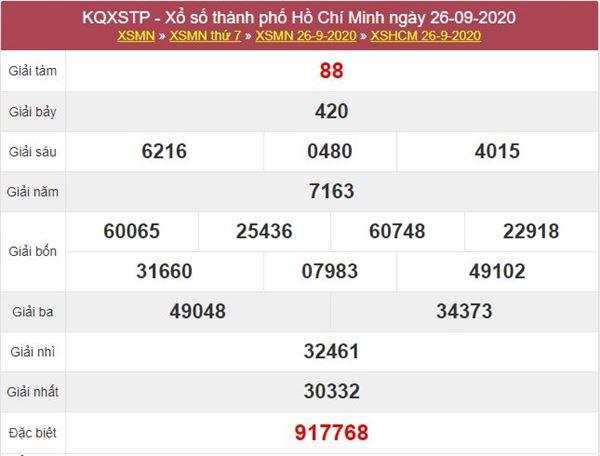 Dự đoán XSHCM 28/9/2020 chốt KQXS Hồ Chí Minh thứ 2