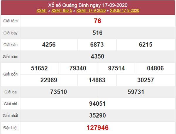 Dự đoán XSQB 24/9/2020 chốt số đẹp Quảng Bình thứ 5