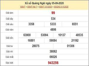 Dự đoán XSBP 12/9/2020 – Dự đoán XSBP thứ 7 siêu chuẩn hôm nay