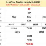 Dự đoán XSVT 29/9/2020 – Dự đoán XSVT thứ 3 siêu chuẩn