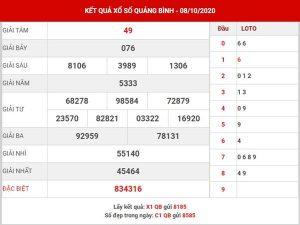 Dự đoán kết quả sổ xố Quảng Bình thứ 5 ngày 15-10-2020