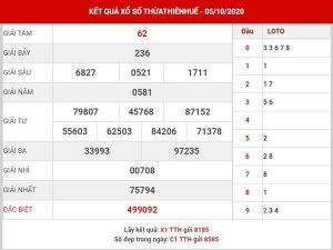 Dự đoán kết quả SX Thừa Thiên Huế thứ 2 ngày 12-10-2020