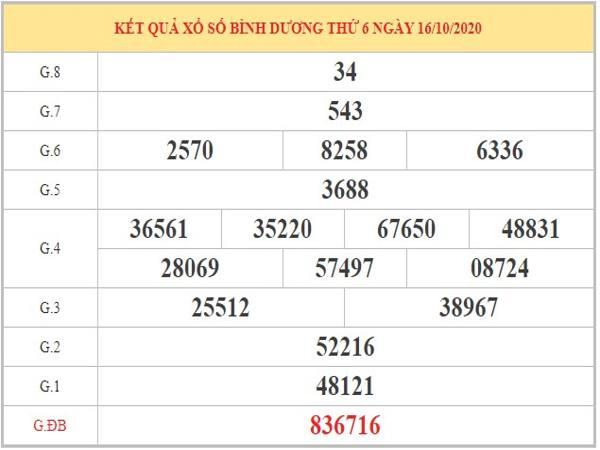 Dự đoán XSBD ngày 23/10/2020 dựa trên phân tích KQXSBD thứ 6 tuần trước