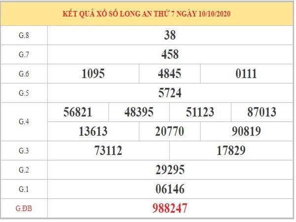 Dự đoán XSLA ngày 17/10/2020 dựa vào phân tích KQXSLA thứ 7 tuần trước