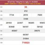 Dự đoán XSST 28/10/2020 thứ 4 hôm nay chính xác nhất