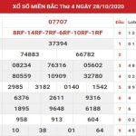 Dự đoán kết quả XSMB Vip ngày 29/10/2020
