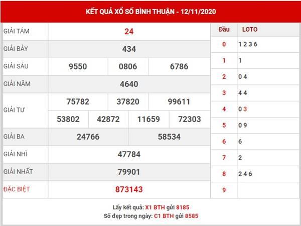 Dự đoán kết quả sổ xố Bình Thuận thứ 5 ngày 19/11/2020