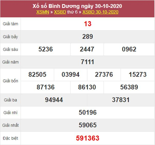 Dự đoán XSBD 6/11/2020 chốt lô Bình Dương tỷ lệ trúng cao