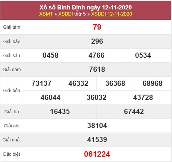 Dự đoán XSBDI 19/11/2020 chốt cầu lô đặc biệt Bình Định thứ 5