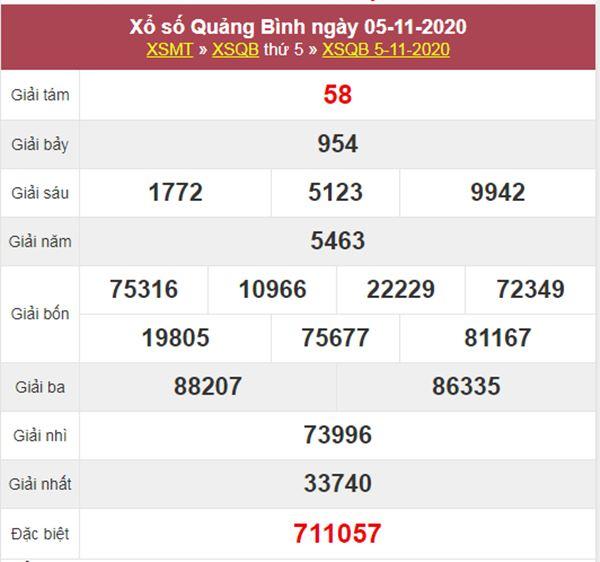Dự đoán XSQB 12/11/2020 chốt số Quảng Bình thứ 5 siêu chuẩn