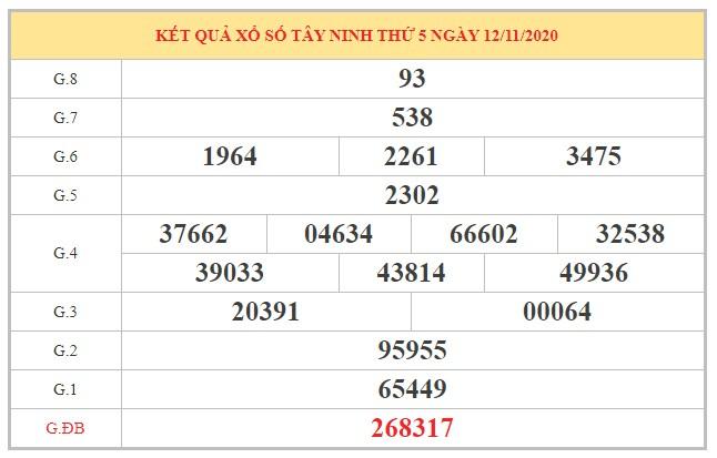 Dự đoán XSTN ngày 19/11/2020 dựa trên kết quả kỳ trước