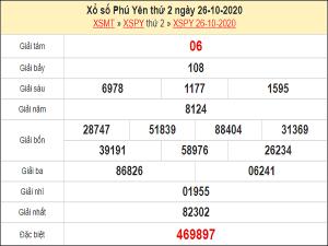 Dự đoán KQXSTTH ngày 02/11/2020- xổ số thừa thiên huế chuẩn xác