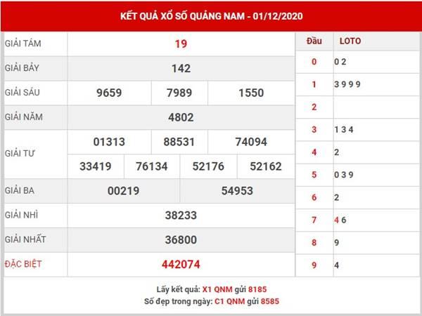 Dự đoán kết quả xổ số Quảng Nam thứ 3 ngày 8/12/2020