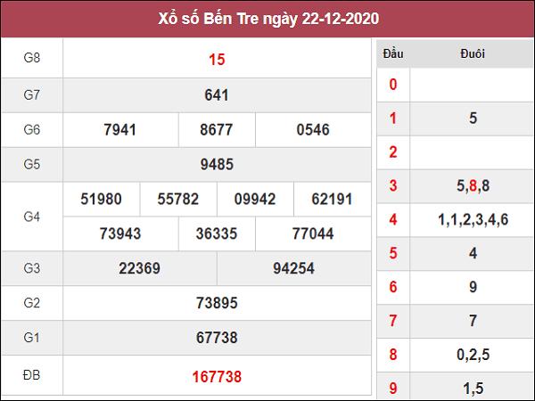 Dự đoán KQXSBT ngày 29/12/2020- xổ số bến tre hôm nay
