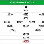 Dự đoán xổ số Ninh Thuận 4/12/2020, dự đoán XSNT hôm nay