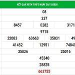 Dự đoán xổ số Tây Ninh 3/12/2020, dự đoán XSTN hôm nay