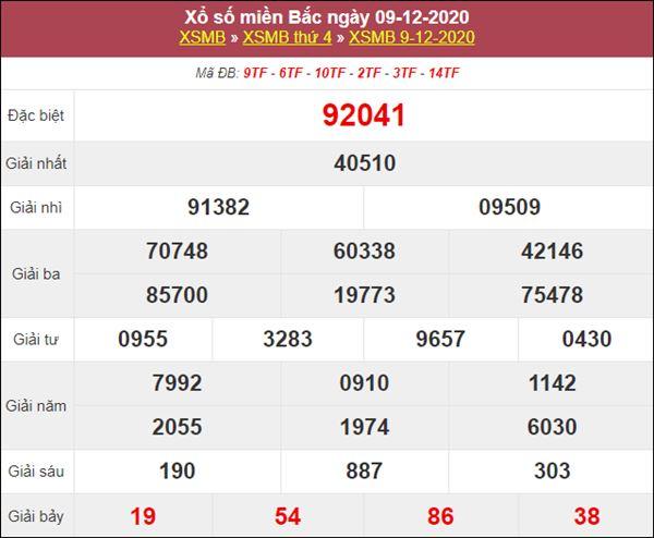 Dự đoán XSMB ngày 10/12/2020 chốt cặp số đẹp giờ vàng thứ 5