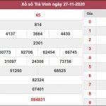 Dự đoán XSTV 4/12/2020 chốt cặp số đẹp Trà Vinh trong ngày